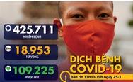 Dịch COVID-19 trưa 25-3: Malaysia kéo dài lệnh phong tỏa, Ý bỏ tù người không chịu cách ly