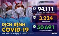 Dịch COVID-19 ngày 4-3: Iran có 92 ca tử vong, Anh có số ca nhiễm tăng kỷ lục