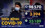 Dịch COVID-19 ngày 6-3: Số ca nhiễm toàn cầu vượt mốc 100.000