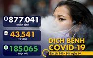 Dịch COVID-19 chiều 1-4: Tây Ban Nha hơn 100.000 ca mắc, số tử vong kỷ lục một ngày