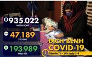 Dịch COVID-19 sáng 2-4: Tổng số ca nhiễm hơn 930.000, hồi phục gần 200.000