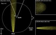 Khoa học phát hiện Mặt trăng cũng có... đuôi