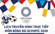 Lịch trực tiếp chung kết bóng đá nam Olympic 2020: Brazil - Tây Ban Nha