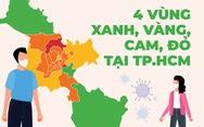TP.HCM: Quận huyện nào là vùng đỏ, vùng xanh theo đánh giá của Bộ Y tế?
