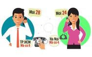 23 tỉnh thành sắp chuyển đổi mã vùng, có Hà Nội và TP.HCM