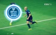 Khám phá công nghệ theo dõi cầu thủ tại World Cup