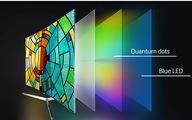 Giảm thiểu hiện tượng lưu ảnh bằng công nghệ Quantum DOT