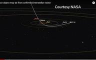 Dò thấy vật thể bí ẩn bay qua Hệ mặt trời