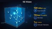 Việt Nam bắt đầu chuẩn bị cho 5G