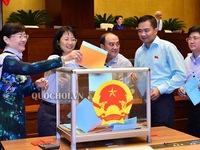 Kết quả lấy phiếu tín nhiệm tại Quốc hội