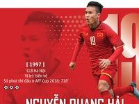 FOX Sports: Đã đến lúc Quang Hải ra nước ngoài thi đấu?