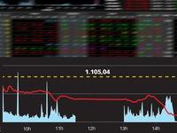 Điều gì khiến thị trường chứng khoán bị thổi bay hàng tỉ đô?