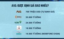 Mobifone mua AVG làm thất thoát 7.006 tỉ như thế nào?