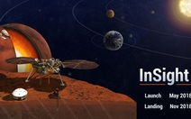 Muốn gửi tên bạn lên sao Hỏa? NASA sẽ giúp!