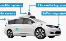 Đừng lo lắng về xe tự lái vì công nghệ này thực sự an toàn