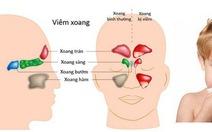 Viêm xoang mạn tính kéo dài do trào ngược dạ dày-thực quản