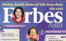 Việt Nam có tỷ lệ nữ lãnh đạo doanh nghiệp vượt xa mức châu Á