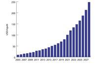 Mỗi người Việt chi 1,3 triệu đồng tiền thuốc trong năm 2017