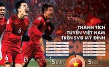 Sân Mỹ Đình chưa hẳn là lợi thế của tuyển Việt Nam tại AFF Cup