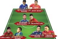 5 cặp cầu thủ đối đầu ở trận Việt Nam - Malaysia tối 16-11