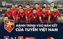 Hành trình vào bán  kết của Việt Nam, Thái Lan, Malaysia và Philippines