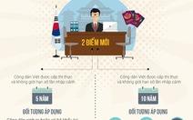 Toàn cảnh chính sách thị thực mới của Hàn Quốc cho người Việt
