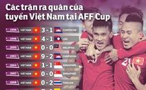 Nhìn lại những màn khởi đầu ấn tượng của Việt Nam tại AFF Cup