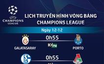 Lịch trực tiếp Champions League: Napoli quyết đấu Liverpool