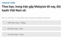 Đông đảo bạn đọc Tuổi Trẻ Online tin tuyển Việt Nam sẽ thắng