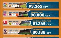 90.000 CĐV ở chảo lửa Bukit Jalil kinh khủng như thế nào?