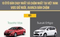 Tháng 11, xe hơi nào bán chạy nhất, xe nào 'ế' nhất?