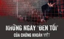 Hai ngày 'đen tối' bốc hơi hơn 14 tỉ USD của chứng khoán Việt