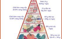 Dinh dưỡng và bệnh đái tháo đường