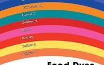 Những điều cần biết về chất phụ gia thực phẩm