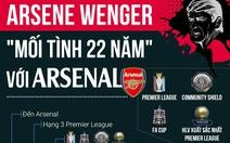 Arsene Wenger: Kẻ lụy tình hay người chinh phục lãng mạn