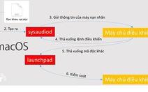 Phát hiện chiến dịch phát tán phần mềm gián điệp vào Việt Nam