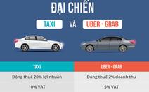 Taxi lại yêu cầu Uber và Grab thượng tôn pháp luật