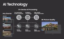 TV trong kỷ nguyên IoT và trí tuệ nhân tạo