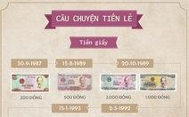 Sẽ kỷ luật cán bộ găm giữ tiền mới, tiền lẻ trục lợi