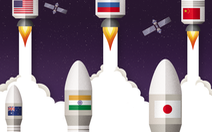 Náo động cuộc đua không gian