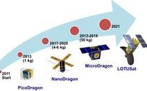 Ngày 18-1: Vệ tinh Made by Vietnam sẽ được phóng vào vũ trụ