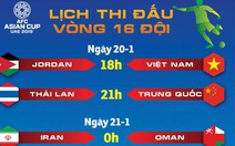 Ngày 20-1, Việt Nam gặp Jordan, Thái Lan đụng Trung Quốc