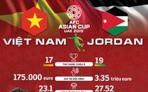 Infographic: So sánh sức mạnh Việt Nam - Jordan trước giờ G