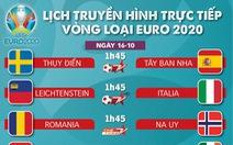 Lịch trực tiếp vòng loại Euro 2020: Chờ Tây Ban Nha giành vé