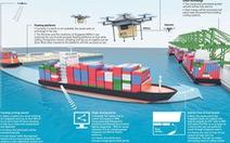 Choáng ngợp với siêu cảng container của Singapore