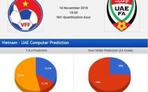 Chuyên gia châu Á dự đoán: Việt Nam thắng UAE 1-0