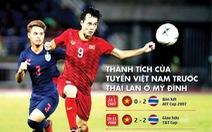 Đêm nay tuyển Việt Nam sẽ thay đổi lịch sử?