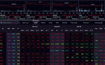 Chứng khoán thế giới đỏ lửa, VN-Index mất mốc 1.000 sau 20 ngày cầm cự