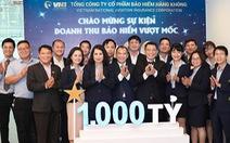 Bảo hiểm Hàng Không (VNI) doanh thu bảo hiểm vượt mốc 1.000 tỉ