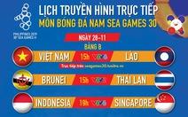 Lịch thi đấu SEA Games 2019: Việt Nam gặp Lào